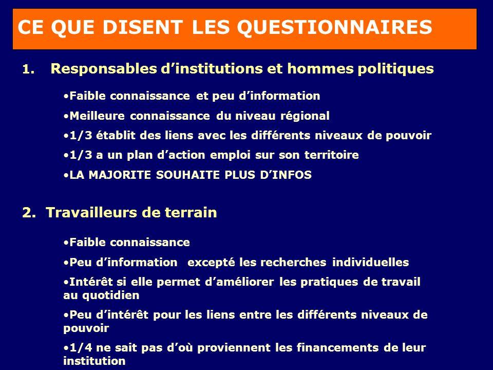 CE QUE DISENT LES QUESTIONNAIRES 1.