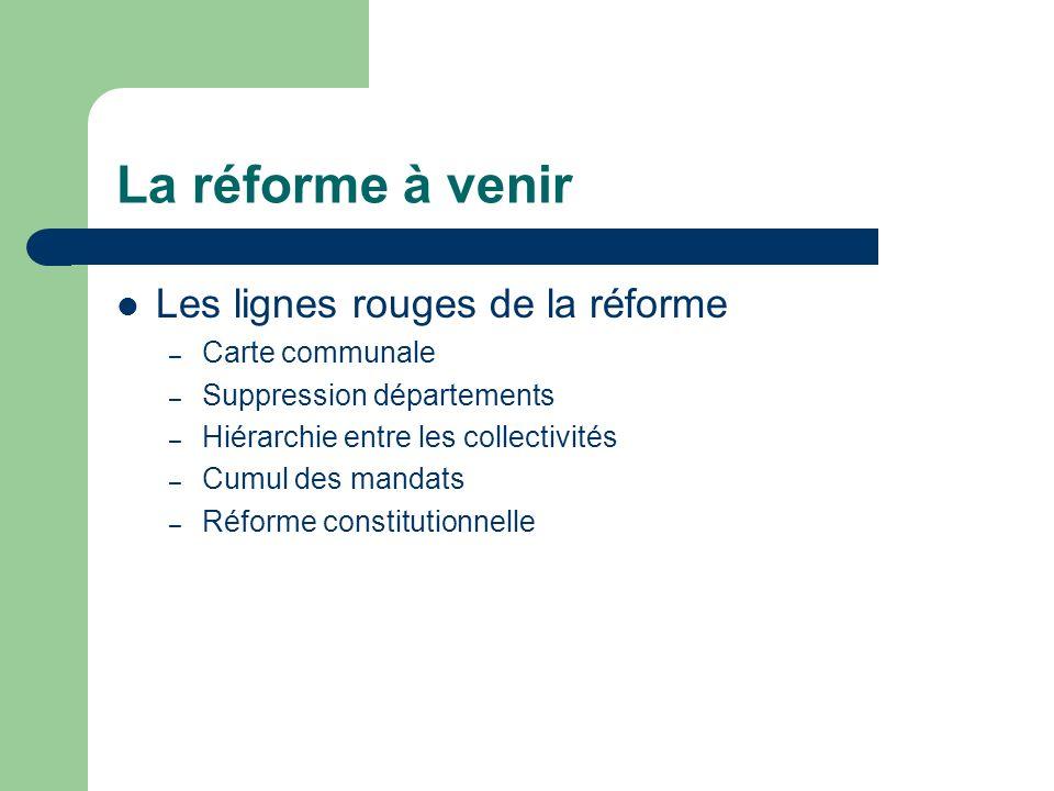 La réforme à venir Les lignes rouges de la réforme – Carte communale – Suppression départements – Hiérarchie entre les collectivités – Cumul des manda