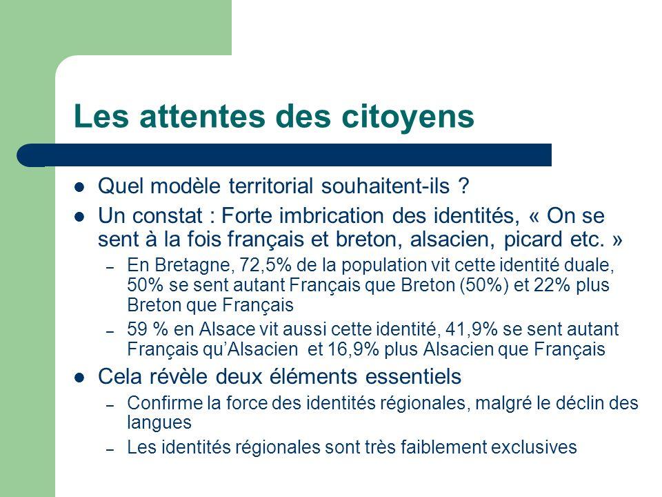 Les attentes des citoyens Quel modèle territorial souhaitent-ils ? Un constat : Forte imbrication des identités, « On se sent à la fois français et br