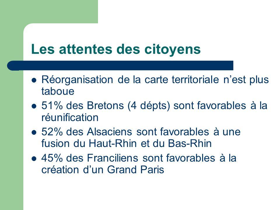 Les attentes des citoyens Réorganisation de la carte territoriale nest plus taboue 51% des Bretons (4 dépts) sont favorables à la réunification 52% de