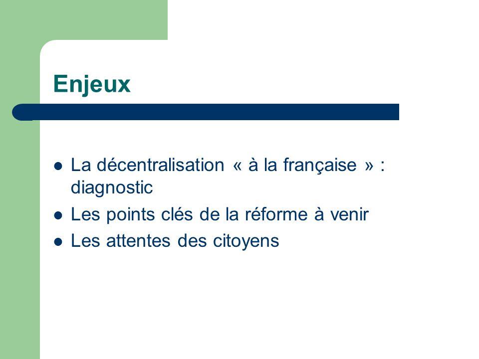 Enjeux La décentralisation « à la française » : diagnostic Les points clés de la réforme à venir Les attentes des citoyens