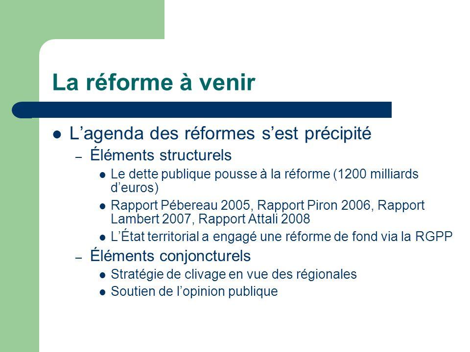 La réforme à venir Lagenda des réformes sest précipité – Éléments structurels Le dette publique pousse à la réforme (1200 milliards deuros) Rapport Pé