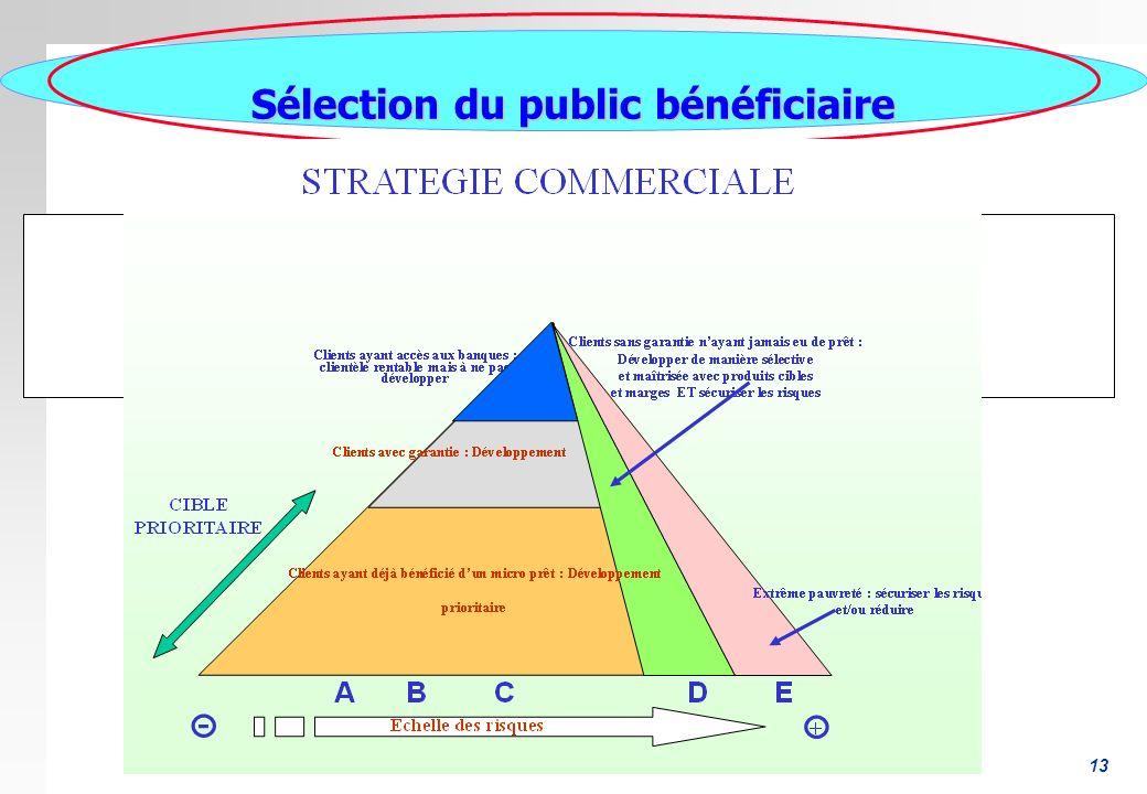 13 Sélection du public bénéficiaire