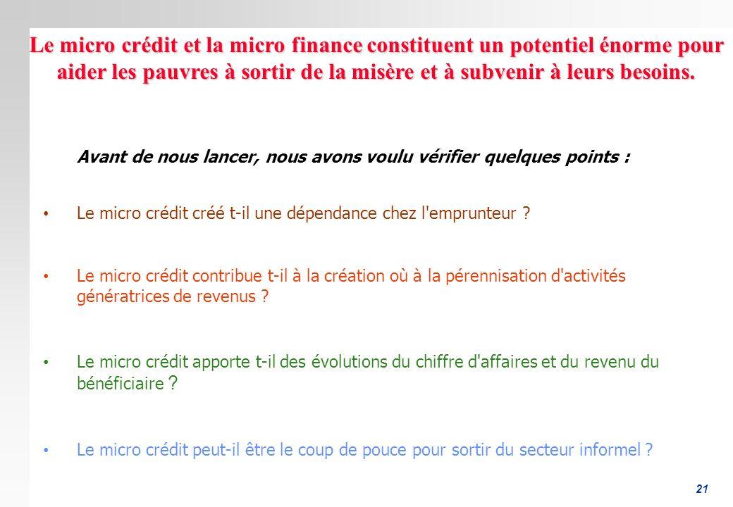 21 Avant de nous lancer, nous avons voulu vérifier quelques points : Le micro crédit créé t-il une dépendance chez l'emprunteur ? Le micro crédit cont