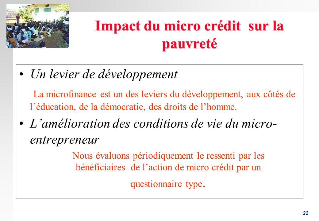 22 Impact du micro crédit sur la pauvreté Un levier de développement La microfinance est un des leviers du développement, aux côtés de léducation, de la démocratie, des droits de lhomme.