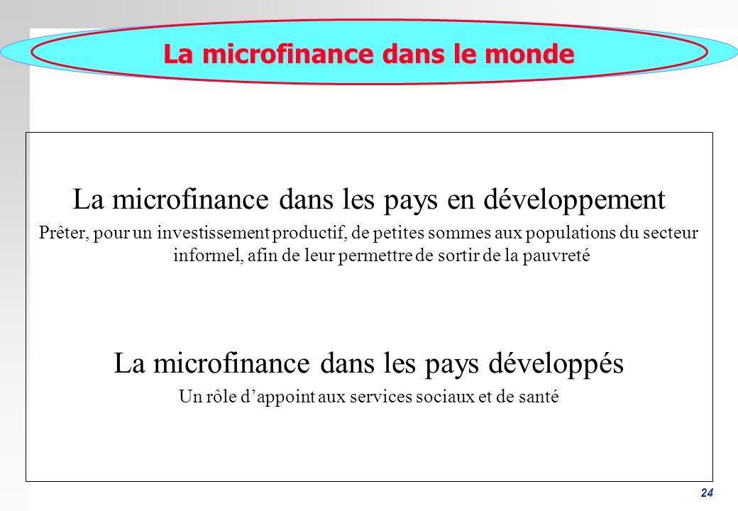 24 La microfinance dans le monde La microfinance dans les pays en développement Prêter, pour un investissement productif, de petites sommes aux populations du secteur informel, afin de leur permettre de sortir de la pauvreté La microfinance dans les pays développés Un rôle dappoint aux services sociaux et de santé