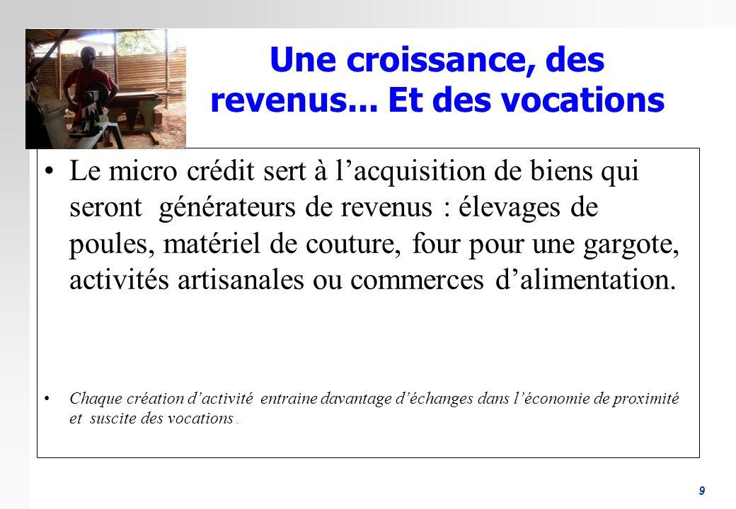 9 Une croissance, des revenus... Et des vocations Le micro crédit sert à lacquisition de biens qui seront générateurs de revenus : élevages de poules,