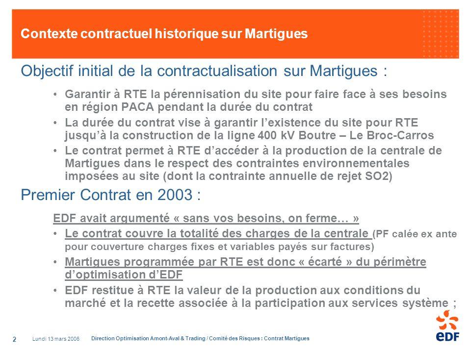 Lundi 13 mars 2006 Direction Optimisation Amont-Aval & Trading / Comité des Risques : Contrat Martigues 2 Contexte contractuel historique sur Martigue