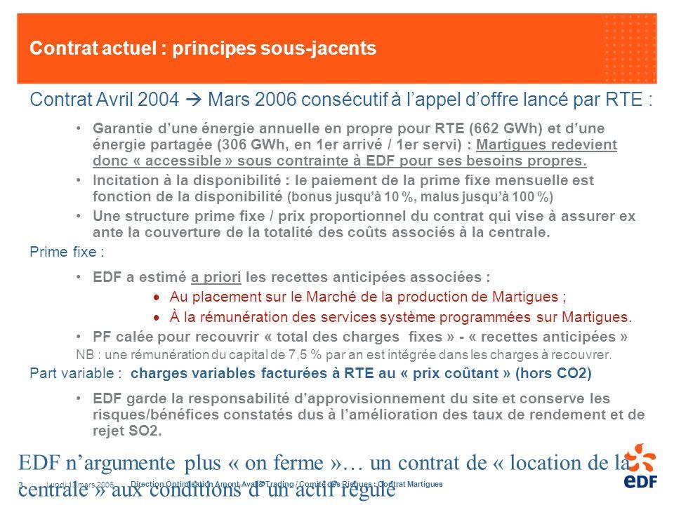 Lundi 13 mars 2006 Direction Optimisation Amont-Aval & Trading / Comité des Risques : Contrat Martigues 3 Contrat actuel : principes sous-jacents Cont
