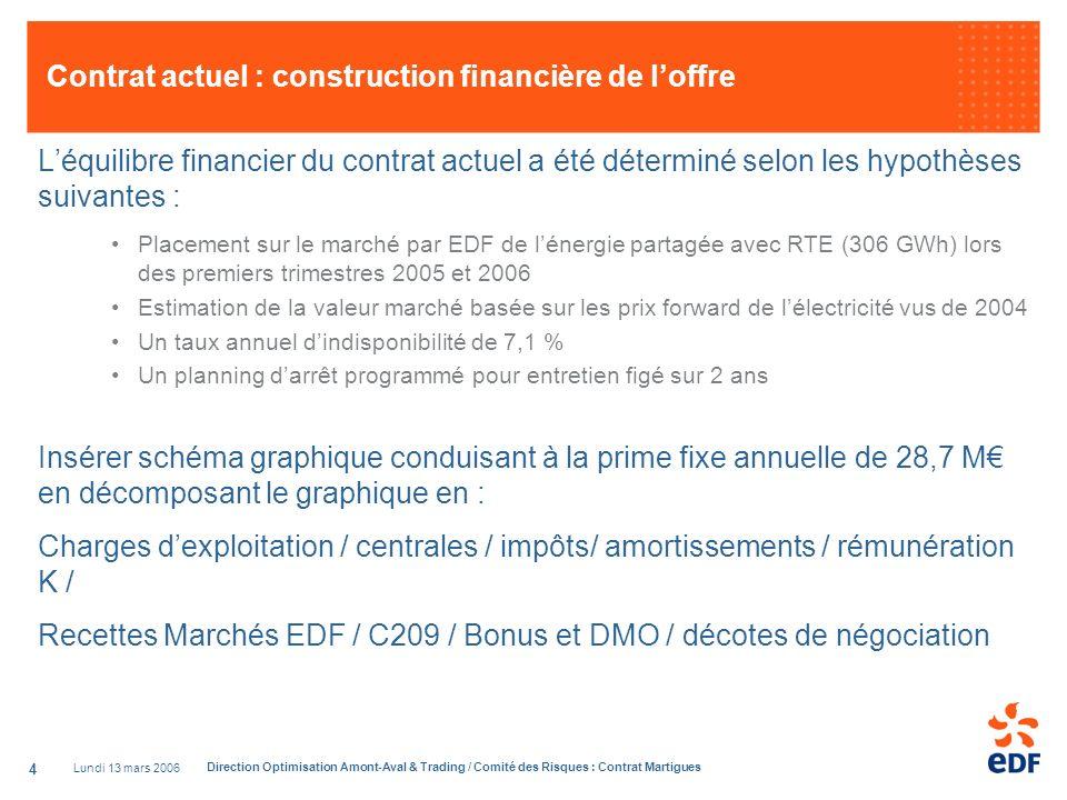 Lundi 13 mars 2006 Direction Optimisation Amont-Aval & Trading / Comité des Risques : Contrat Martigues 5 Problématique CO2 Traitée par Avenant n°3 « CO2 » (en cours de finalisation) ; Il permet davoir un cadre permettant dimputer à RTE les enjeux associés à ses propres émissions (à défaut, RTE nest juridiquement redevable de rien à légard dEDF) ; Il détermine le cadre explicite de gestion contractuelle des émissions de CO2 sur Martigues entre RTE et EDF qui doit être retenu dans le contrat 2006-2007.