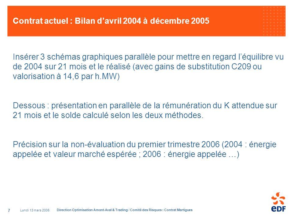 Lundi 13 mars 2006 Direction Optimisation Amont-Aval & Trading / Comité des Risques : Contrat Martigues 7 Contrat actuel : Bilan davril 2004 à décembr
