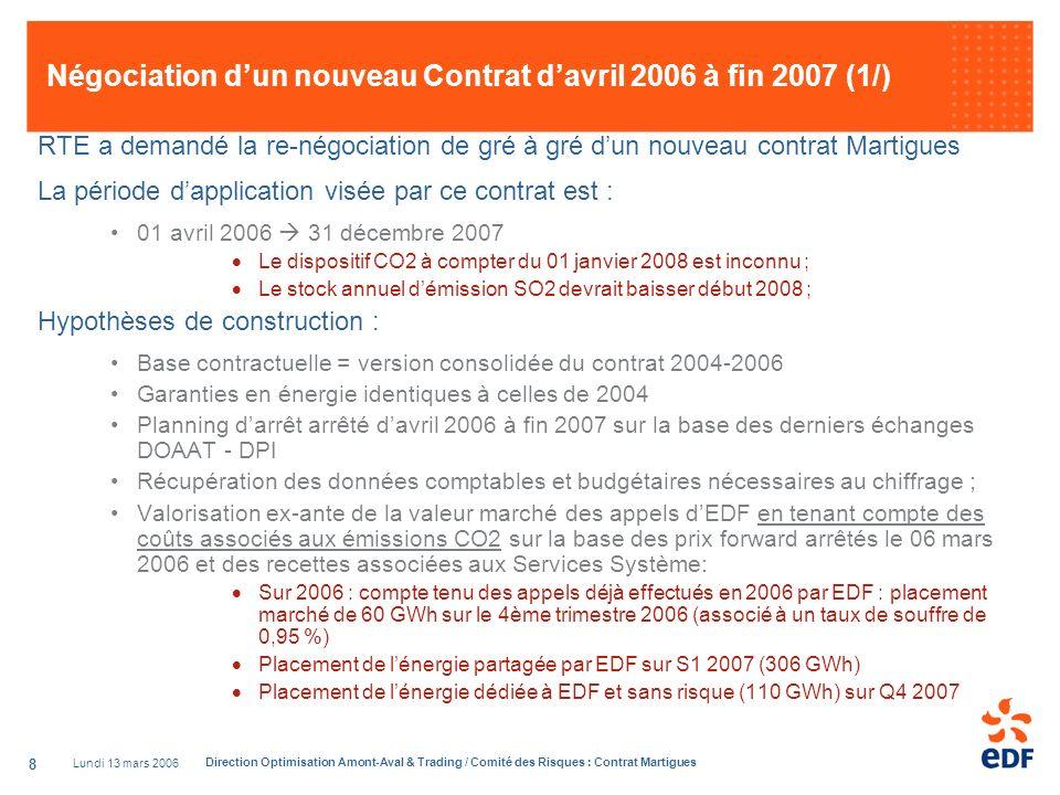 Lundi 13 mars 2006 Direction Optimisation Amont-Aval & Trading / Comité des Risques : Contrat Martigues 9 Négociation dun nouveau Contrat davril 2006 à fin 2007 (2/) Chiffrage : Insérer schéma de construction : schéma haut, raisonnable et basse avec mise en correspondance des degrés de liberté