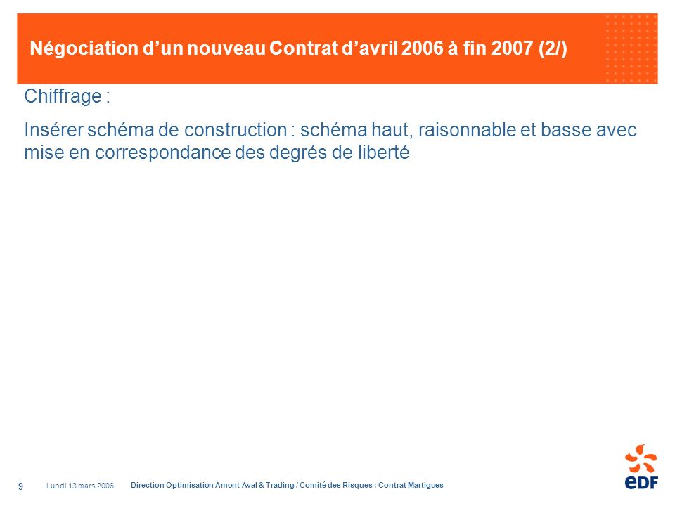 Lundi 13 mars 2006 Direction Optimisation Amont-Aval & Trading / Comité des Risques : Contrat Martigues 9 Négociation dun nouveau Contrat davril 2006