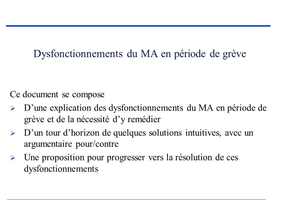 Ce document se compose Dune explication des dysfonctionnements du MA en période de grève et de la nécessité dy remédier Dun tour dhorizon de quelques solutions intuitives, avec un argumentaire pour/contre Une proposition pour progresser vers la résolution de ces dysfonctionnements Dysfonctionnements du MA en période de grève