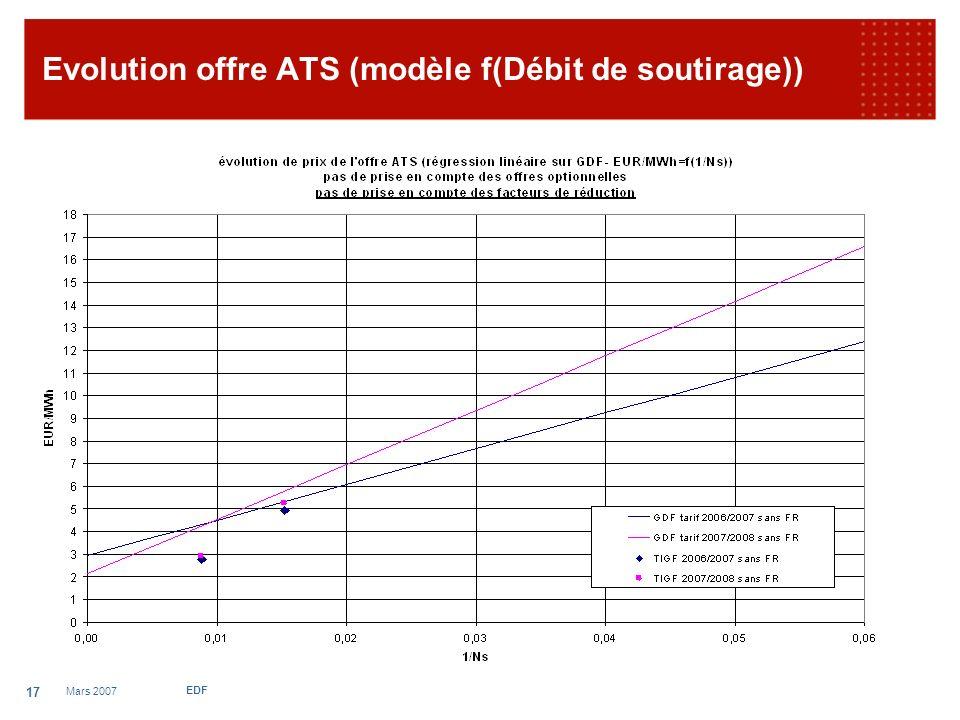 Mars 2007 EDF 17 Evolution offre ATS (modèle f(Débit de soutirage))