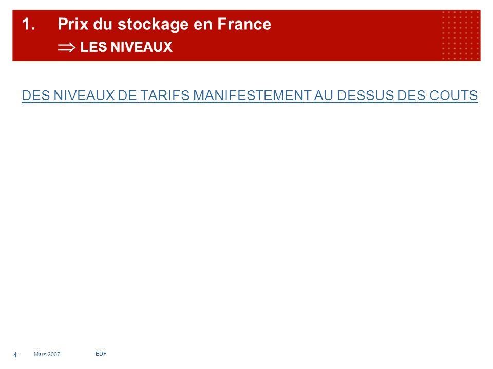 Mars 2007 EDF 15 Des tarifs de stockage très supérieurs aux tarifs (régulés) italiens ; proches des tarifs (non régulés) allemands