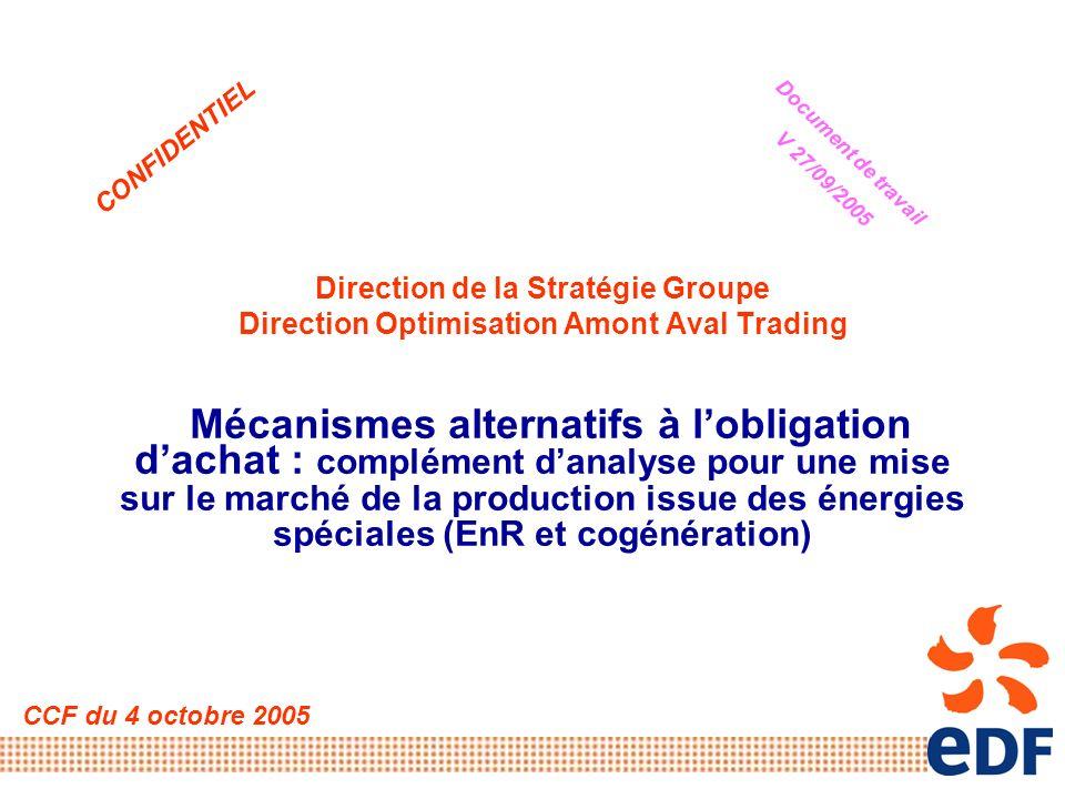 Direction de la Stratégie Groupe Direction Optimisation Amont Aval Trading Mécanismes alternatifs à lobligation dachat : complément danalyse pour une