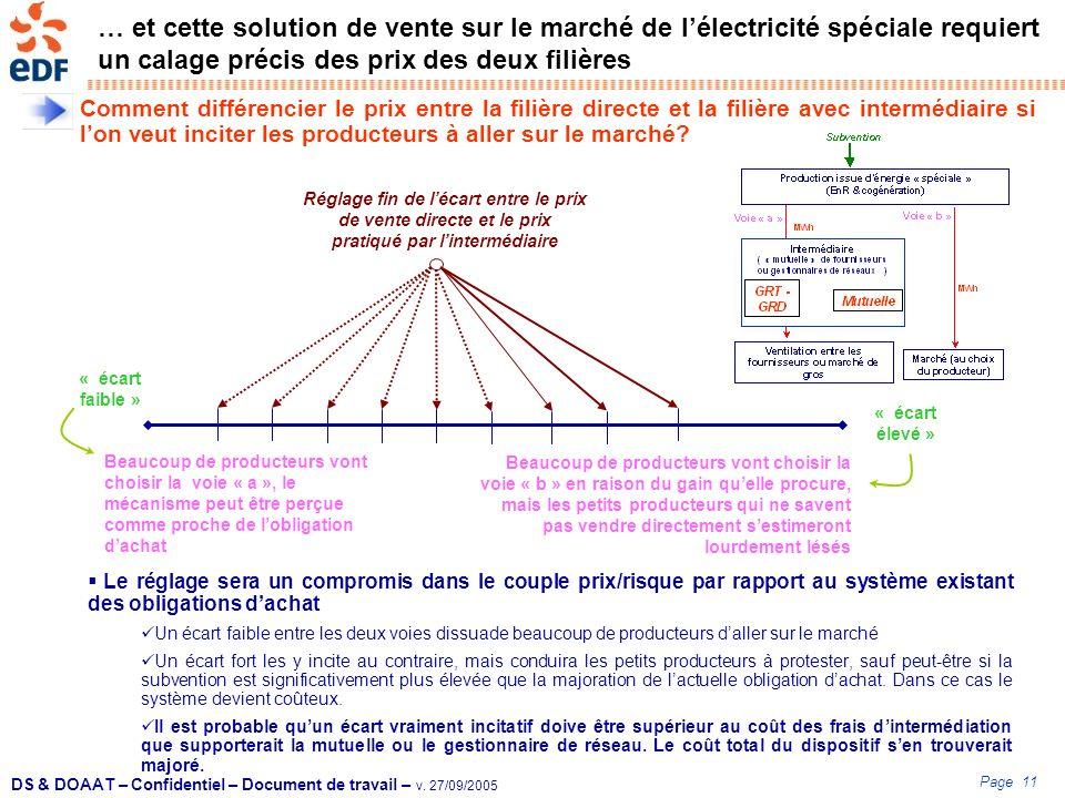 Page 11 DS & DOAAT – Confidentiel – Document de travail – v. 27/09/2005 … et cette solution de vente sur le marché de lélectricité spéciale requiert u