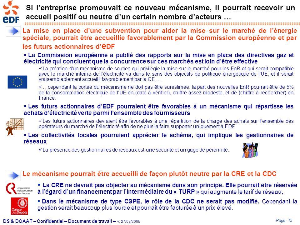 Page 13 DS & DOAAT – Confidentiel – Document de travail – v. 27/09/2005 Si lentreprise promouvait ce nouveau mécanisme, il pourrait recevoir un accuei