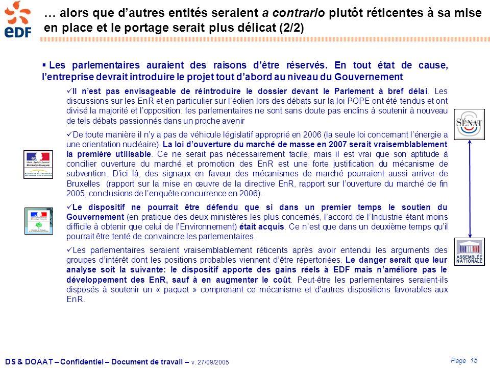 Page 15 DS & DOAAT – Confidentiel – Document de travail – v. 27/09/2005 … alors que dautres entités seraient a contrario plutôt réticentes à sa mise e
