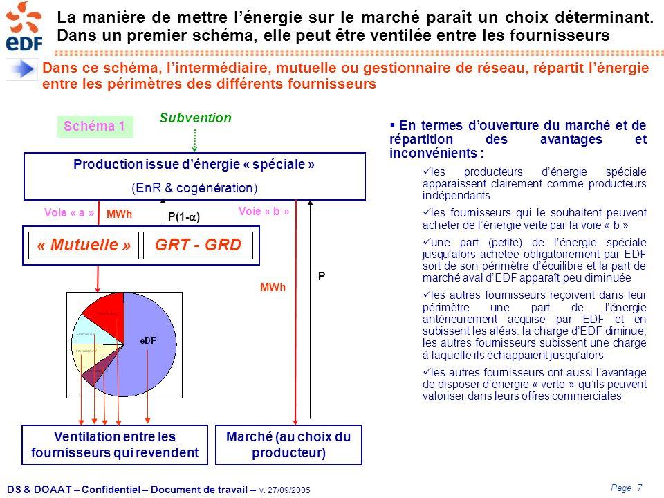 Page 7 DS & DOAAT – Confidentiel – Document de travail – v. 27/09/2005 La manière de mettre lénergie sur le marché paraît un choix déterminant. Dans u