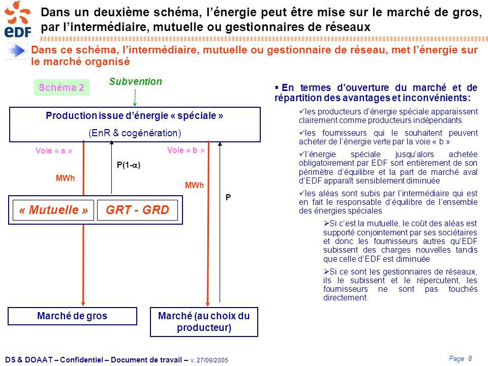 Page 8 DS & DOAAT – Confidentiel – Document de travail – v. 27/09/2005 Dans un deuxième schéma, lénergie peut être mise sur le marché de gros, par lin