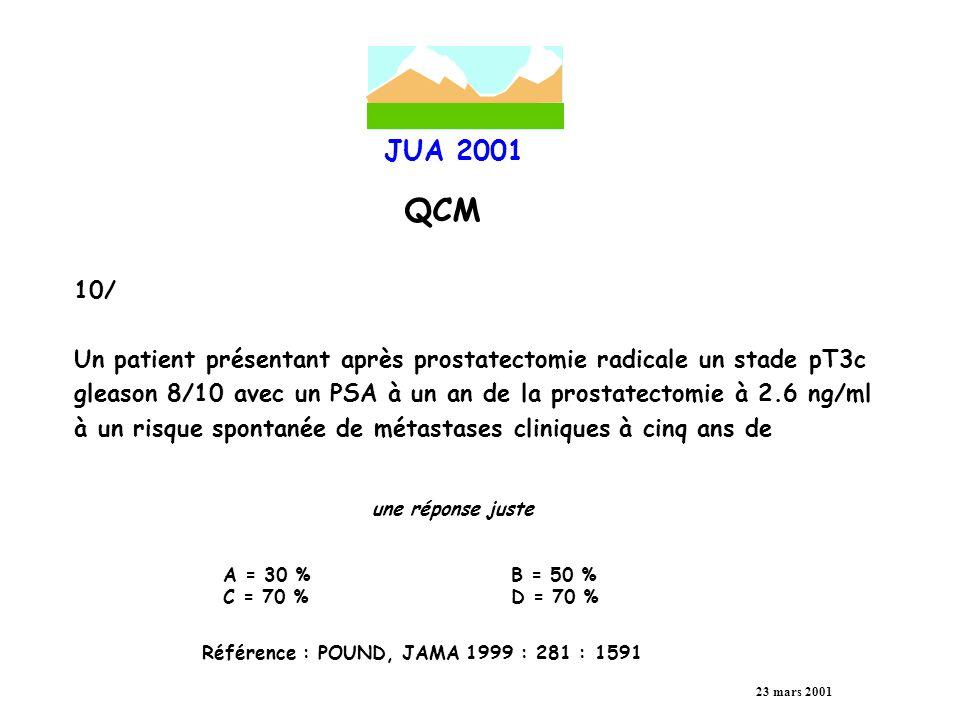 JUA 2001 QCM 23 mars 2001 11/ En cas de tumeur invasive de vessie, quelles sont les caractéristiques tumorales qui peuvent permettre de préserver la vessie .