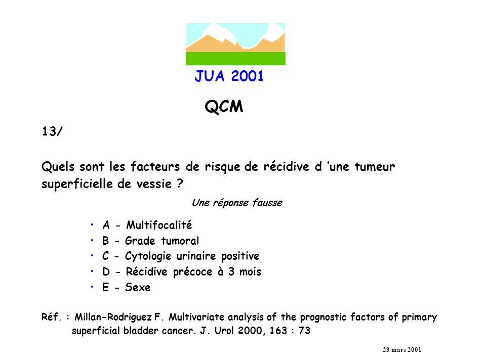 JUA 2001 QCM 23 mars 2001 14/ Les biopsies vésicales en muqueuse optiquement saine sont indiquées dans : A - Tumeur invasive B - Lésion de bas grade C - Carcinome in situ D - Cytologie urinaire positive E - Lésion de haut grade Référence : Boccon-Gibod L., Boccon-Gibod L., Deslignéres S., Janin-Mercier A.