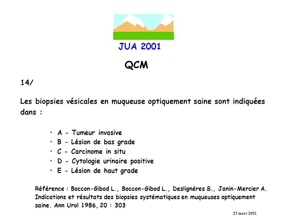 JUA 2001 QCM 23 mars 2001 15/ En cas de tumeur de vessie, une évaluation de l urèthre prostatique est nécessaire : A - tumeur du dôme B - Tumeur de haut grade C - Tumeur multifocale D - Carciniome in situ E - Tumeur du col vésical Réf : Matzkin H., Soloway MS, Hardeman S., Transitional cell carcinoma of the prostate.