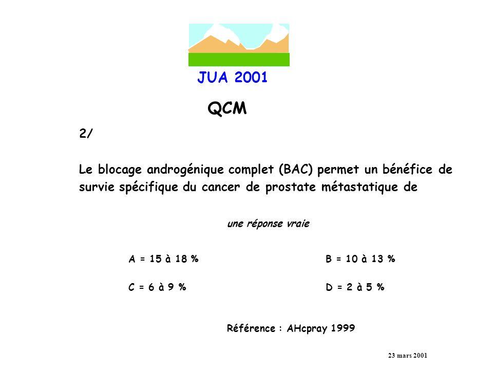 JUA 2001 QCM 23 mars 2001 3/ L étude du MRC (Medical Research Council) a montré un bénéfice en faveur du traitement hormonal retardé versus précoce en cas de cancer de prostate métastatique ou localementavancé : une réponse juste A = OuiB = Non Référence : MRC British J.