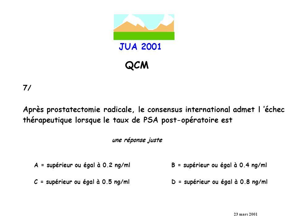 JUA 2001 QCM 23 mars 2001 8/ La radiothérapie adjuvante systématique en post-opératoire après prostatectomie radicale est indiquée pour un patient : pT3c, gleason 8/10 une réponse juste A = OuiB = Non