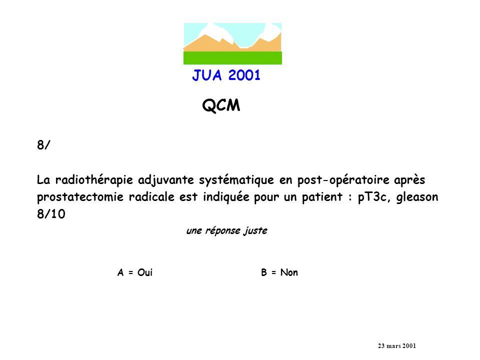 JUA 2001 QCM 23 mars 2001 9/ Un patient présentant après prostatectomie radicale pT3a, Gleason 6/10, un PSA à 0,75 ng/ml à un an et à 0.95 ng/ml à deux ans est suspect une réponse juste A = d une récidive locale B = d un foyer d HBP résiduelle C = d une métastase à distance