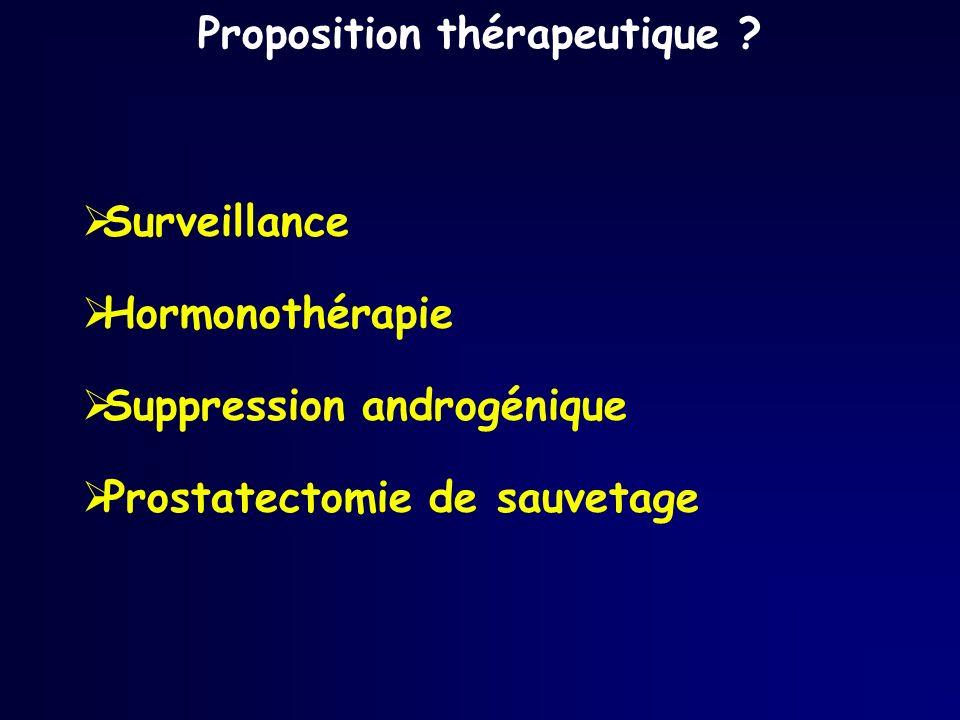 Proposition thérapeutique ? Surveillance Hormonothérapie Suppression androgénique Prostatectomie de sauvetage
