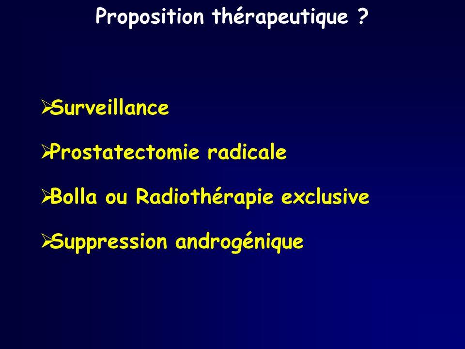 Proposition thérapeutique ? Surveillance Prostatectomie radicale Bolla ou Radiothérapie exclusive Suppression androgénique