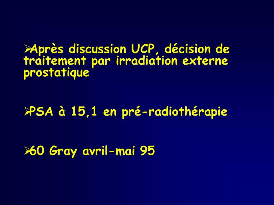 Après discussion UCP, décision de traitement par irradiation externe prostatique PSA à 15,1 en pré-radiothérapie 60 Gray avril-mai 95