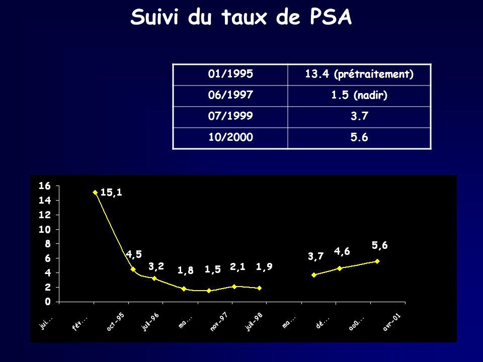 Suivi du taux de PSA 01/199513.4 (prétraitement) 06/19971.5 (nadir) 07/19993.7 10/20005.6