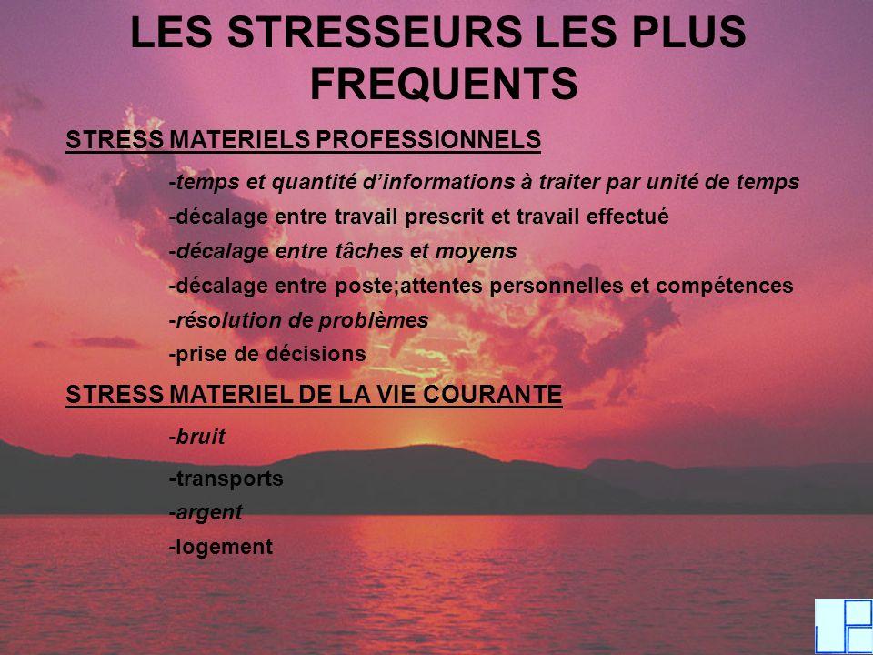 LES STRESSEURS LES PLUS FREQUENTS STRESS MATERIELS PROFESSIONNELS -temps et quantité dinformations à traiter par unité de temps -décalage entre travai