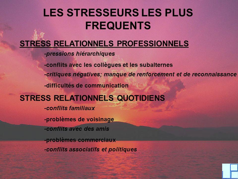LES STRESSEURS LES PLUS FREQUENTS STRESS RELATIONNELS PROFESSIONNELS -pressions hiérarchiques -conflits avec les collègues et les subalternes -critiqu