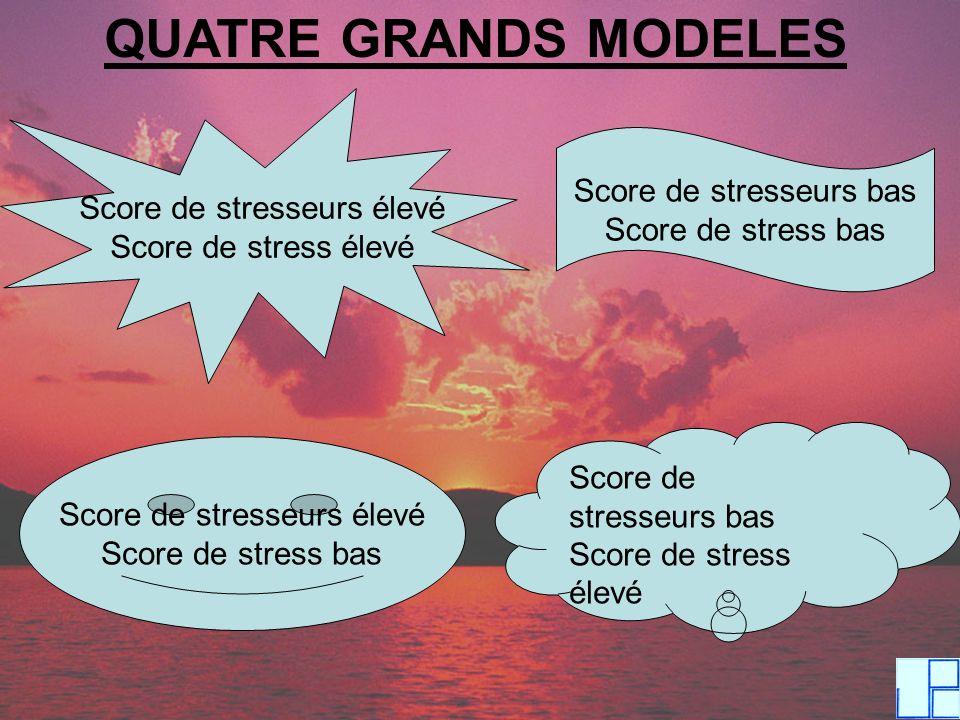 QUATRE GRANDS MODELES Score de stresseurs élevé Score de stress élevé Score de stresseurs élevé Score de stress bas Score de stresseurs bas Score de s