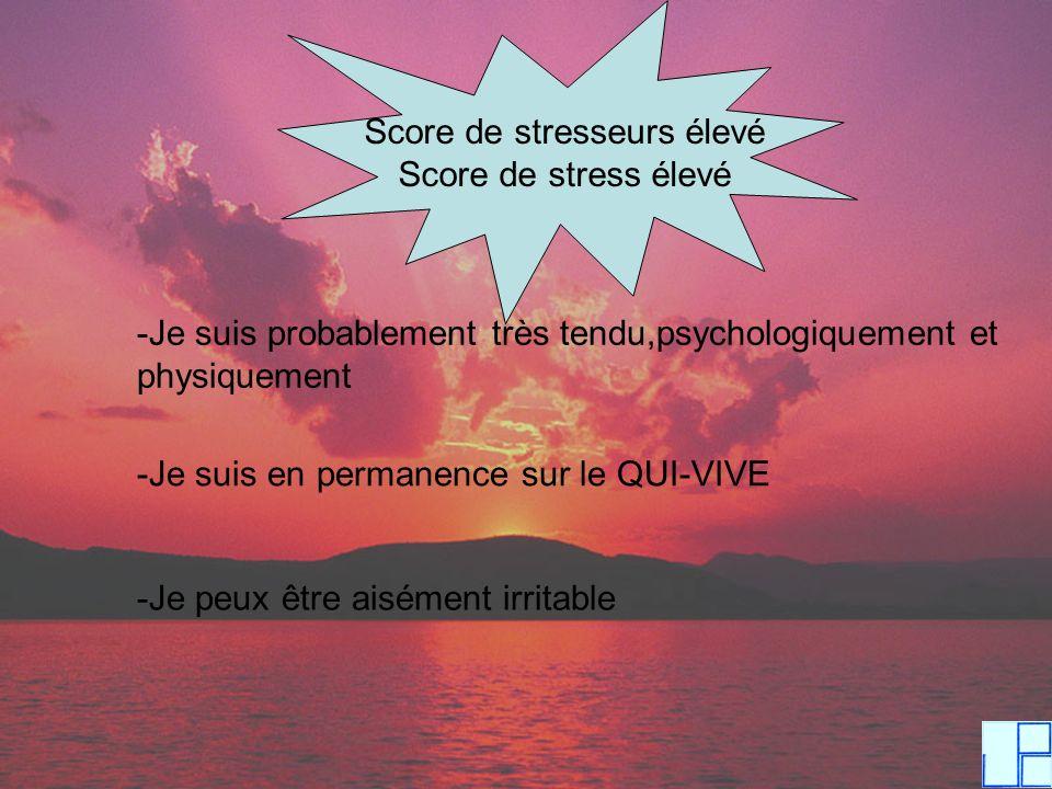 Score de stresseurs élevé Score de stress élevé -Je suis probablement très tendu,psychologiquement et physiquement -Je suis en permanence sur le QUI-V