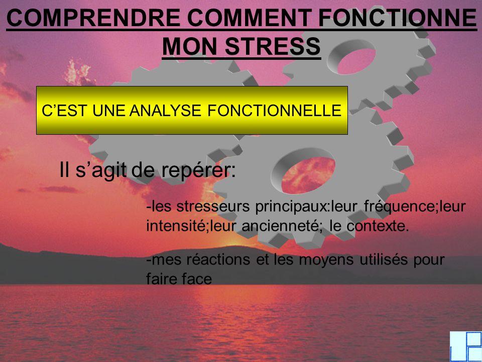 COMPRENDRE COMMENT FONCTIONNE MON STRESS CEST UNE ANALYSE FONCTIONNELLE Il sagit de repérer: -les stresseurs principaux:leur fréquence;leur intensité;