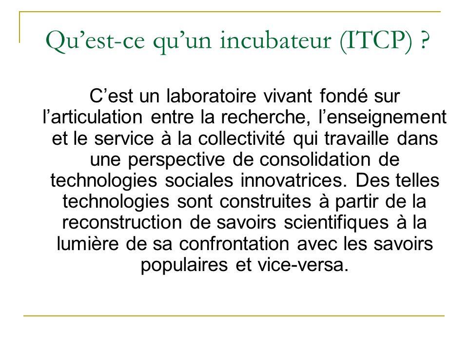 Quest-ce quun incubateur (ITCP) .