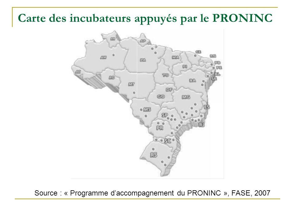 Carte des incubateurs appuyés par le PRONINC Source : « Programme daccompagnement du PRONINC », FASE, 2007