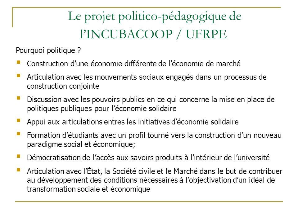 Le projet politico-pédagogique de lINCUBACOOP / UFRPE Pourquoi politique .