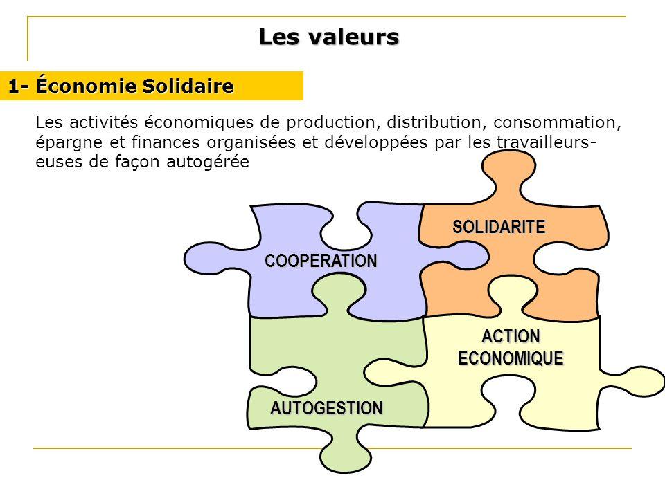 COOPERATION ACTION ECONOMIQUE SOLIDARITE SOLIDARITE AUTOGESTION Les activités économiques de production, distribution, consommation, épargne et finances organisées et développées par les travailleurs- euses de façon autogérée 1- Économie Solidaire Les valeurs