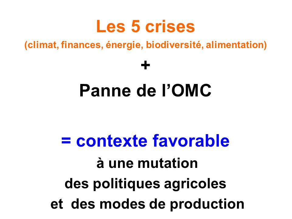 Les 5 crises (climat, finances, énergie, biodiversité, alimentation) + Panne de lOMC = contexte favorable à une mutation des politiques agricoles et des modes de production