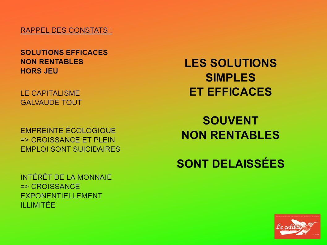 LES SOLUTIONS SIMPLES ET EFFICACES SOUVENT NON RENTABLES SONT DELAISSÉES SOLUTIONS EFFICACES NON RENTABLES HORS JEU LE CAPITALISME GALVAUDE TOUT EMPREINTE ÉCOLOGIQUE => CROISSANCE ET PLEIN EMPLOI SONT SUICIDAIRES INTÉRÊT DE LA MONNAIE => CROISSANCE EXPONENTIELLEMENT ILLIMITÉE RAPPEL DES CONSTATS :