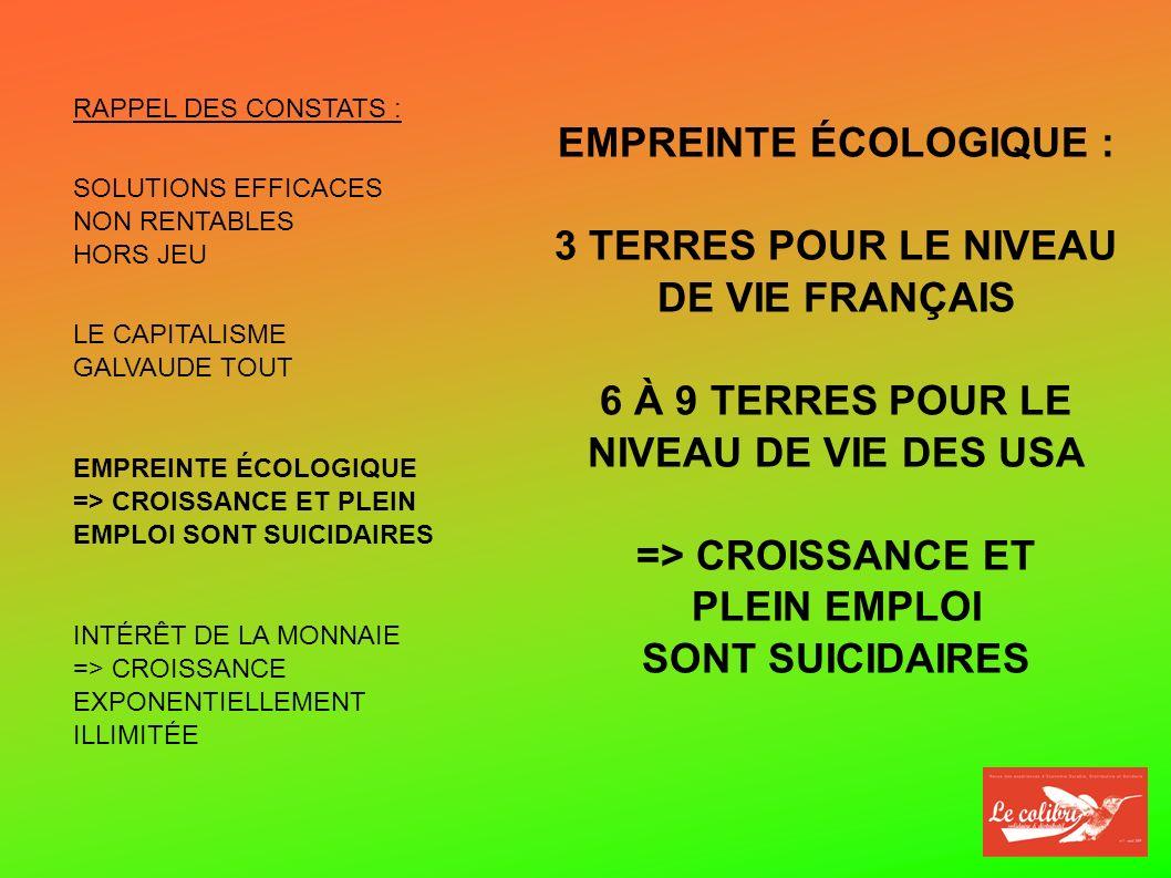 EMPREINTE ÉCOLOGIQUE : 3 TERRES POUR LE NIVEAU DE VIE FRANÇAIS 6 À 9 TERRES POUR LE NIVEAU DE VIE DES USA => CROISSANCE ET PLEIN EMPLOI SONT SUICIDAIRES SOLUTIONS EFFICACES NON RENTABLES HORS JEU LE CAPITALISME GALVAUDE TOUT RAPPEL DES CONSTATS : EMPREINTE ÉCOLOGIQUE => CROISSANCE ET PLEIN EMPLOI SONT SUICIDAIRES INTÉRÊT DE LA MONNAIE => CROISSANCE EXPONENTIELLEMENT ILLIMITÉE