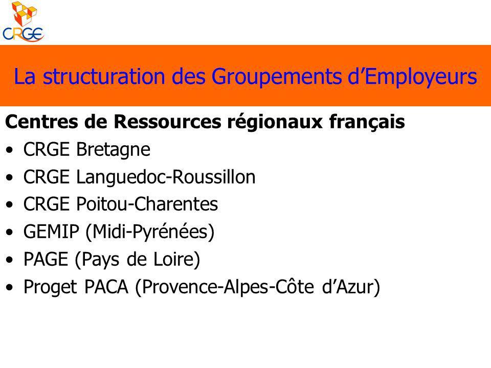 La structuration des Groupements dEmployeurs Centres de Ressources régionaux français CRGE Bretagne CRGE Languedoc-Roussillon CRGE Poitou-Charentes GE