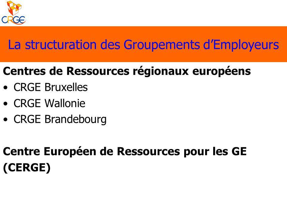 La structuration des Groupements dEmployeurs Centres de Ressources régionaux européens CRGE Bruxelles CRGE Wallonie CRGE Brandebourg Centre Européen d